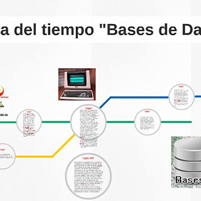 Evaluación de los sistemas de base de datos timeline