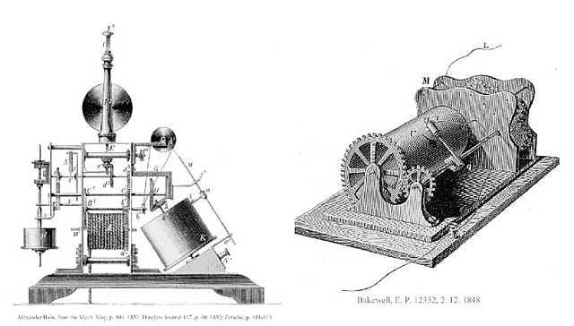 Invención del fax