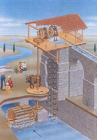 Mecanismo y maquinas desarrolladas para la extracción del agua