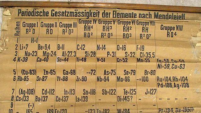 Tabla Periódica de los Elementos  (Química)