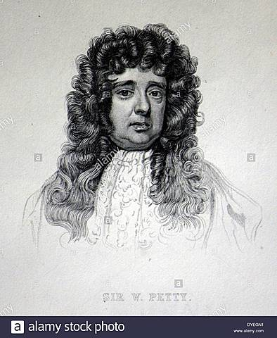 Sir. William Petty