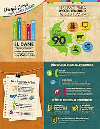 Primer boletín informativo en Colombia