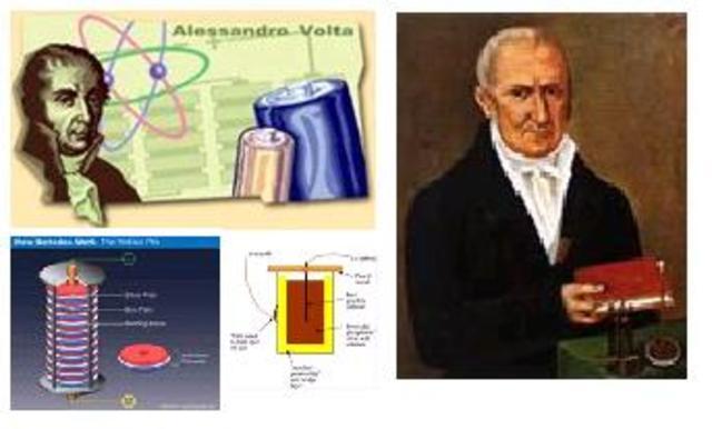 Alessandro Volta *Date is not exact*