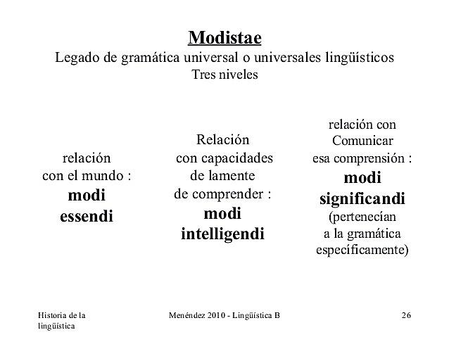 "Modistae; Thomas D´erfurt, Siger de Courtrai, Martin de Dacia; ""De Modis Significandi"""