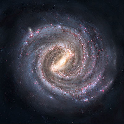 Astronomi tidslinje timeline