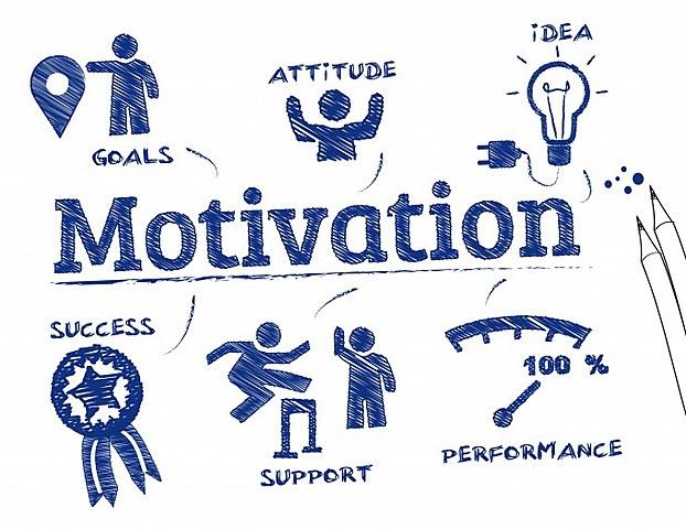 Modelo Integrado de Motivación Laboral