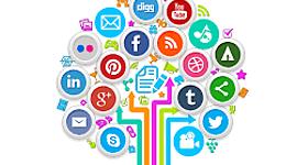 Desarrollo de las redes sociales. timeline