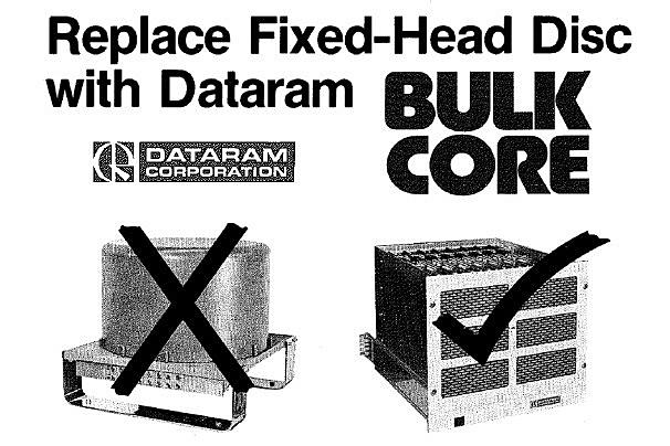 Bulk Core - Dataram Corporation