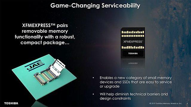 Toshiba XFMEXPRESS: nuevo estándar de NVMe