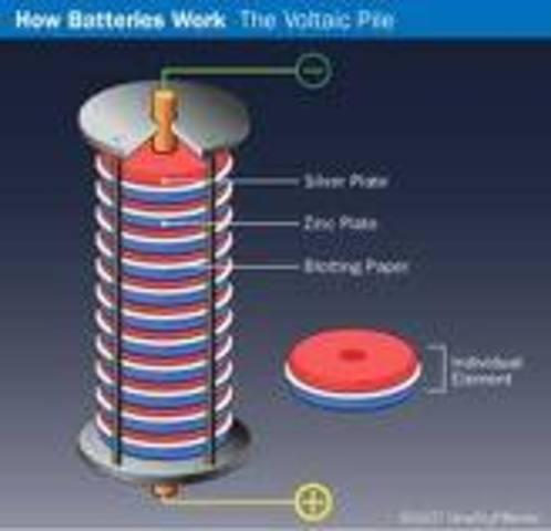 Allesandro Volta invents the Voltaic Pile
