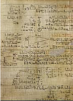 Rhind Papyrus: most extensive source of Egyptian math.