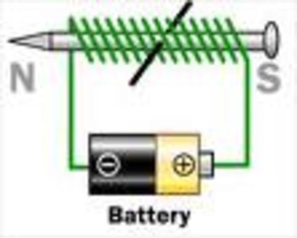 William Sturgeon: Electromagnet