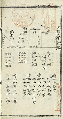 Liu Hui annotated and supplemented the earliest of the Mathematical Classics, The Nine Chapters on the Mathematical Art. Material in the texts date back to 11th century and 100 B.C.