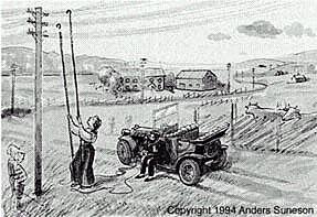 El primer teléfono instalado en un automóvil.