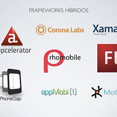 Instituto Tecnológico de Tepic | Sinahi Ruiz Rodriguez | Frameworks de desarrollo móvil híbrido | Aplicaciones Multiplataforma timeline