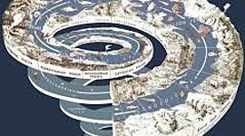 Geokronoloogiline skaala Indrek R1 timeline