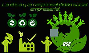 Aproximación histórica a los conceptos de Responsabilidad Social Empresarial y Balance Social en el plano internacional.