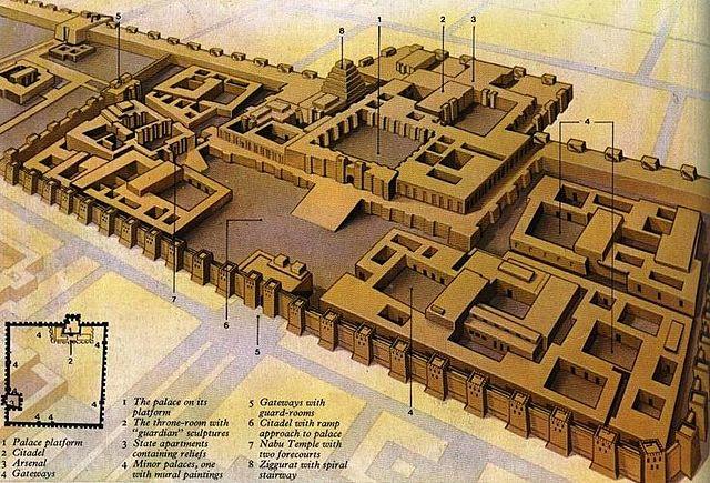 Khorsabad City