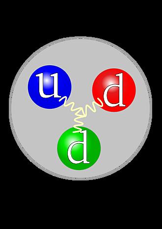 La cromodinámica cuántica