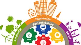 La Evolución de la Responsabilidad Social en México y en el Mundo. timeline