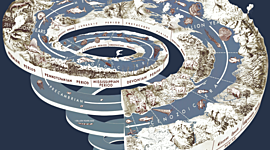 Geokronoloogiline skaala Kelly G2BK PKG timeline