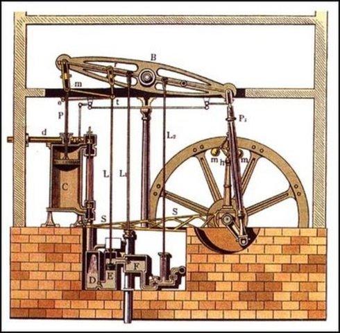 James Watt patents a Steam Engine