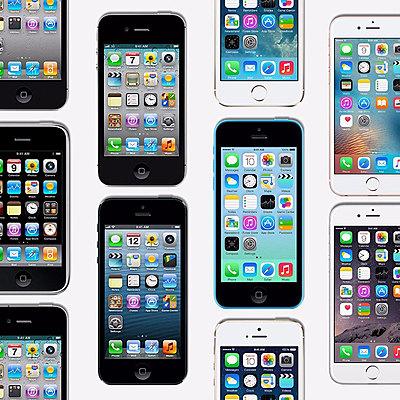 evolucion iphone timeline
