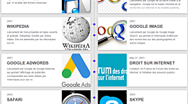 chronologie internet timeline