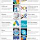 Screenshot 2019 09 15 editing timeline chronologie internet timetoast timelines(4)
