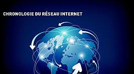 chronologie du réseau internet timeline