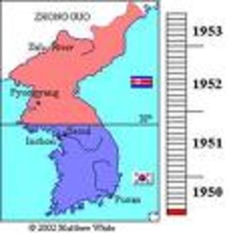 Korean War start