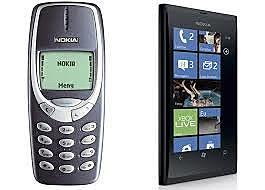 Comercialización de telefonía móvil