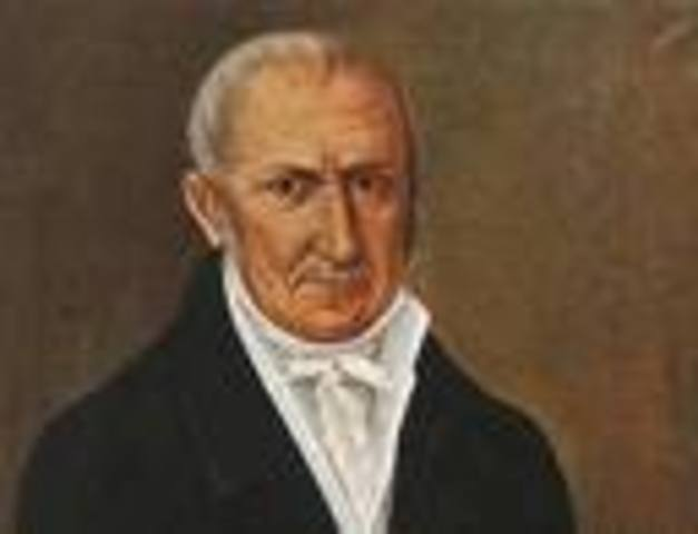 The Electric Battery was invented by Alessandro Volta