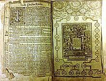 King James Version Bible