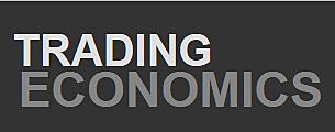 Indigenous Trading economy