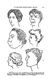 """Alfred Binet y Theodor Simón """"La Binet-Simón Scale"""""""