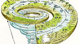 Geokronoloogiline skaala Jaanika Kangur BK timeline
