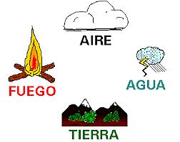 Empédocles cuatro elementos dela materia