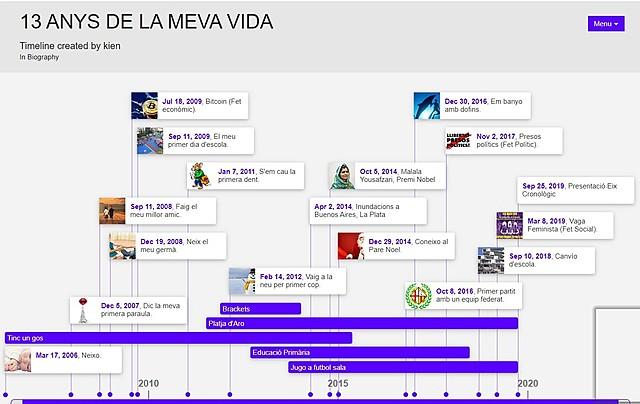 Presentació Eix Cronològic