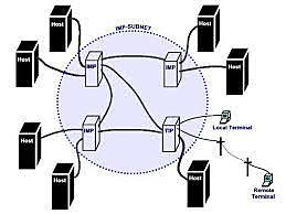 Cuatro ordenadores conectados