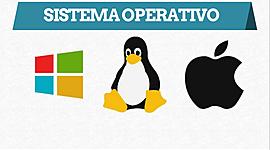 Sistemas Operativos timeline