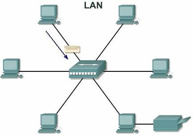 Se crean redes LAN Ethernet 4ªG.