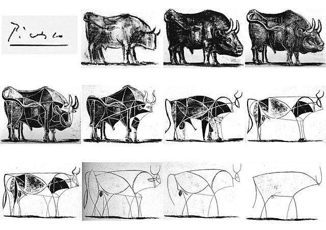 """Prof - Une même représentation déclinée en série en changeant de style / Tableau Picasso - """"Le taureau"""" (lithographies)"""