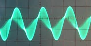 Ondas electromagnéticas.