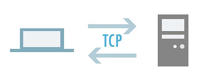 1974 - Protocolo TCP