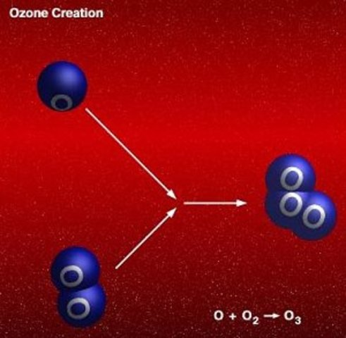 Ozone Formation (1 BYA)