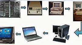 Evolución de los ordenadores NMZ timeline