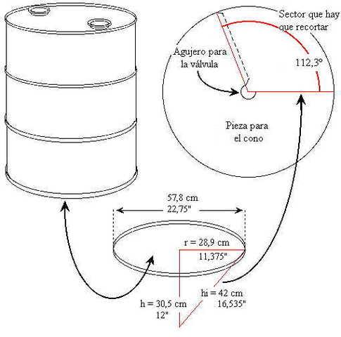 1660 Alonso de Barba inventa el método de barriles para purificar la plata en Perú