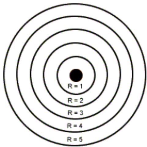 1908-10 Bohr y los niveles atómicos