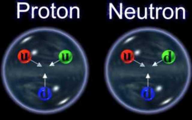 1920's Descubrimiento del protón y del neutrón
